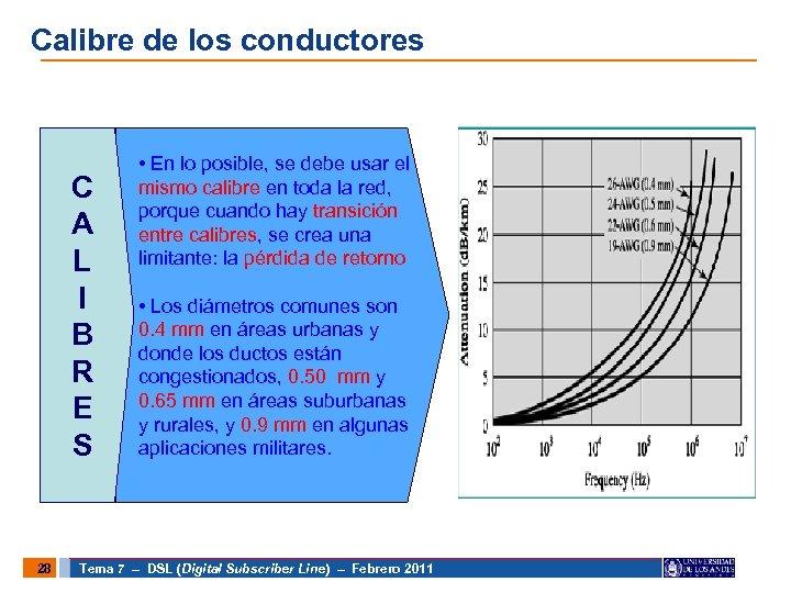 Calibre de los conductores C A L I B R E S 28 •