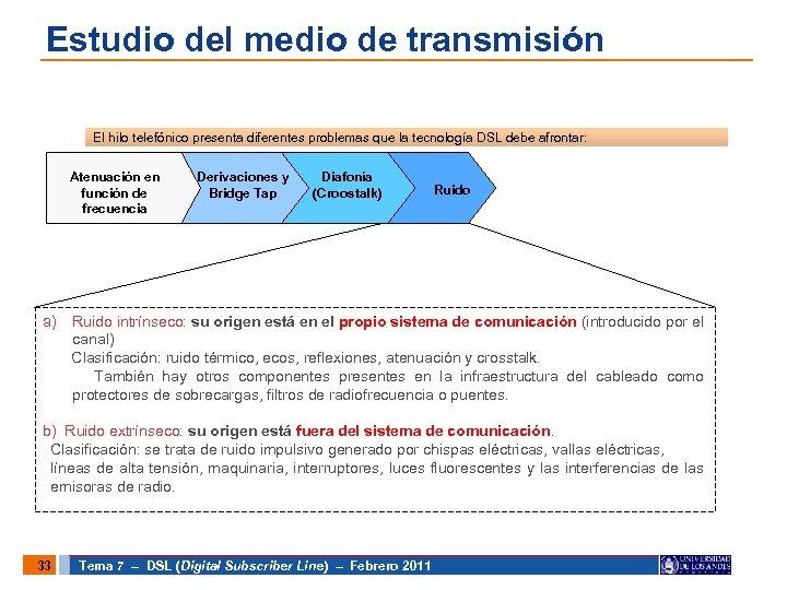 Estudio del medio de transmisión El hilo telefónico presenta diferentes problemas que la tecnología
