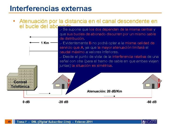 Interferencias externas • Atenuación por la distancia en el canal descendente en el bucle