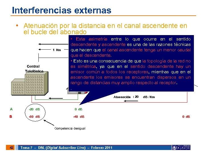 Interferencias externas • Atenuación por la distancia en el canal ascendente en el bucle