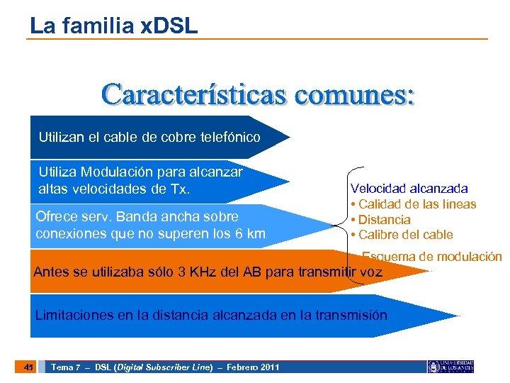 La familia x. DSL Utilizan el cable de cobre telefónico Utiliza Modulación para alcanzar