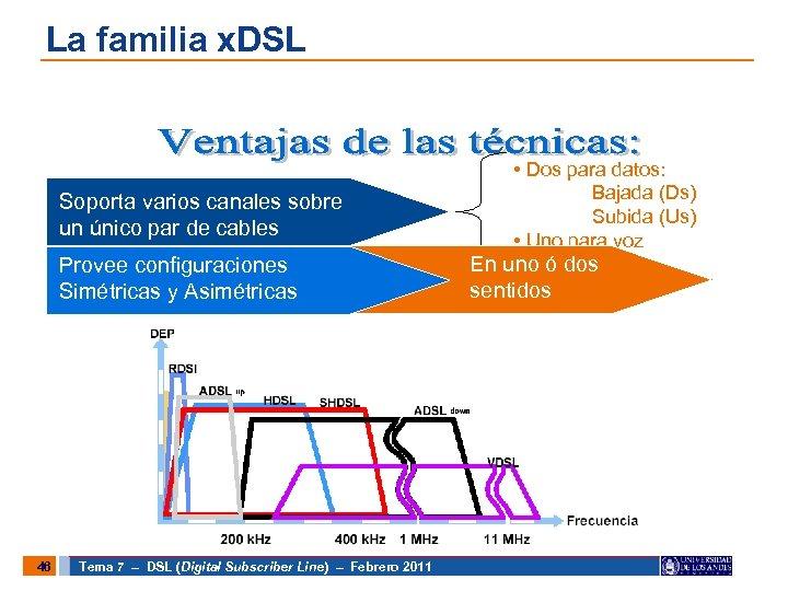 La familia x. DSL Soporta varios canales sobre un único par de cables Provee