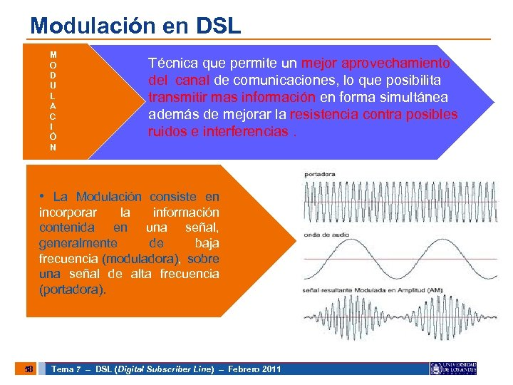 Modulación en DSL M O D U L A C I Ó N Técnica