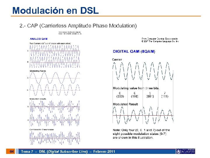Modulación en DSL 2. - CAP (Carrierless Amplitude Phase Modulation) 64 Tema 7 –