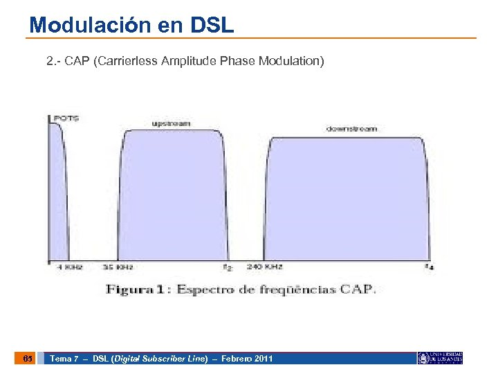 Modulación en DSL 2. - CAP (Carrierless Amplitude Phase Modulation) 65 Tema 7 –