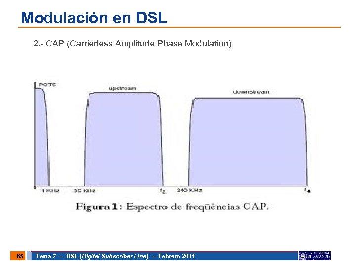 Modulación en DSL 2. - CAP (Carrierless Amplitude Phase Modulation) 65 Tema 7 –