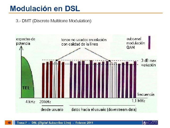 Modulación en DSL 3. - DMT (Discrete Multitone Modulation) 68 Tema 7 – DSL