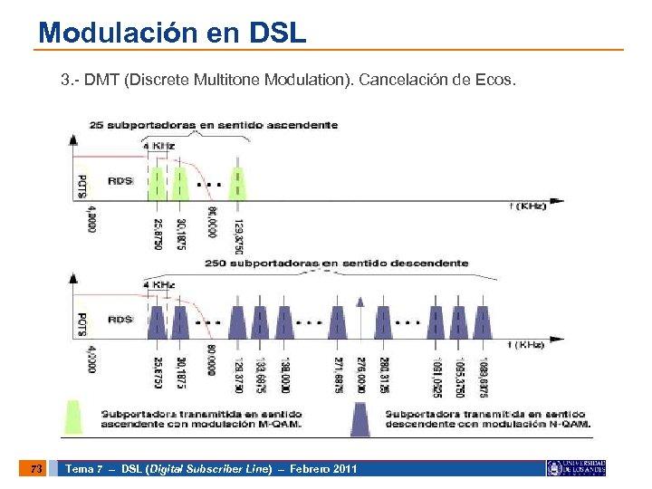 Modulación en DSL 3. - DMT (Discrete Multitone Modulation). Cancelación de Ecos. 73 Tema