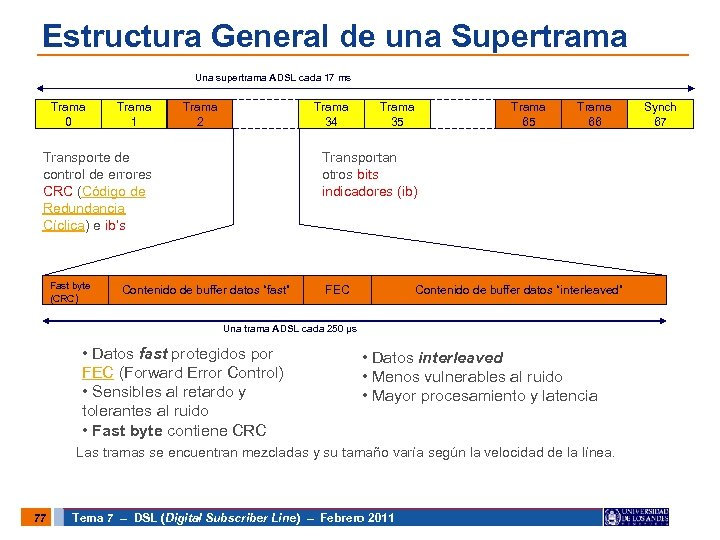 Estructura General de una Supertrama Una supertrama ADSL cada 17 ms Trama 0 Trama