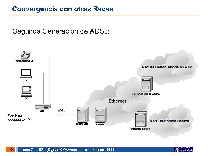 Convergencia con otras Redes Segunda Generación de ADSL: Servicios basados en IP 88 Tema