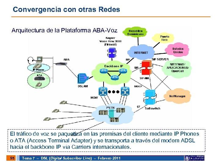 Convergencia con otras Redes Arquitectura de la Plataforma ABA-Voz El tráfico de voz se