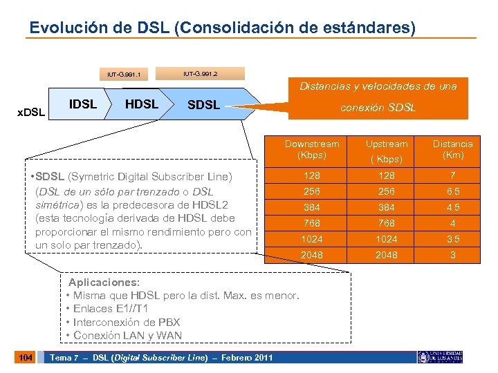Evolución de DSL (Consolidación de estándares) IUT-G. 991. 1 IUT-G. 991. 2 Distancias y