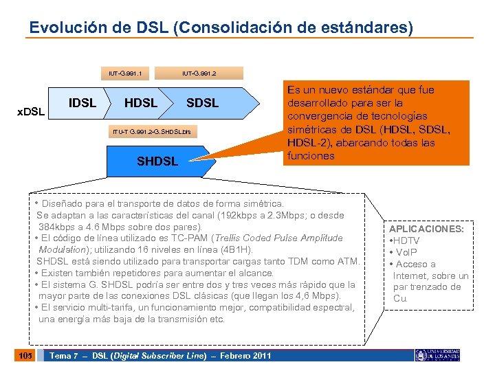Evolución de DSL (Consolidación de estándares) IUT-G. 991. 1 x. DSL IDSL HDSL RADSL