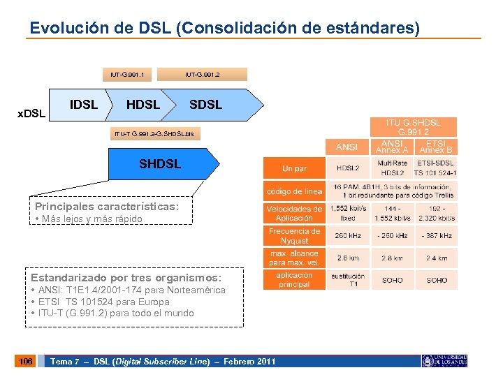 Evolución de DSL (Consolidación de estándares) IUT-G. 991. 1 x. DSL IDSL HDSL SDSL