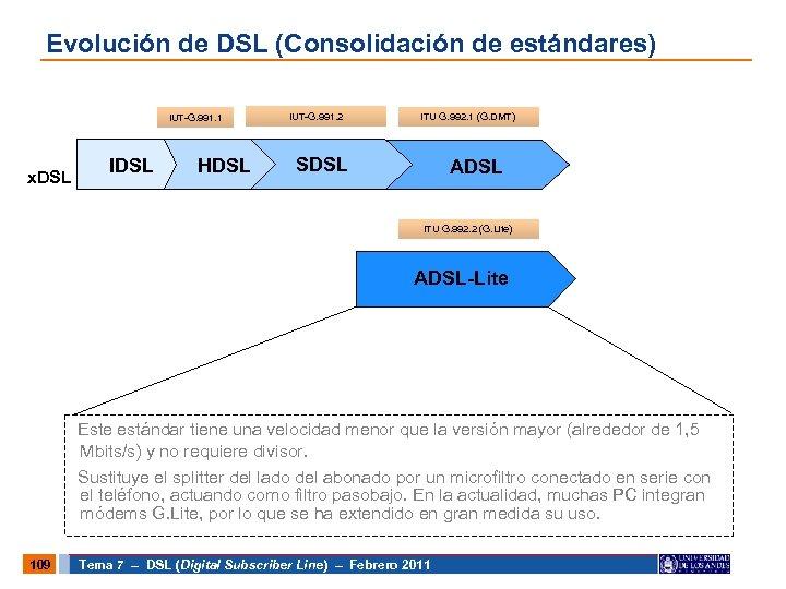 Evolución de DSL (Consolidación de estándares) IUT-G. 991. 1 x. DSL IDSL HDSL IUT-G.
