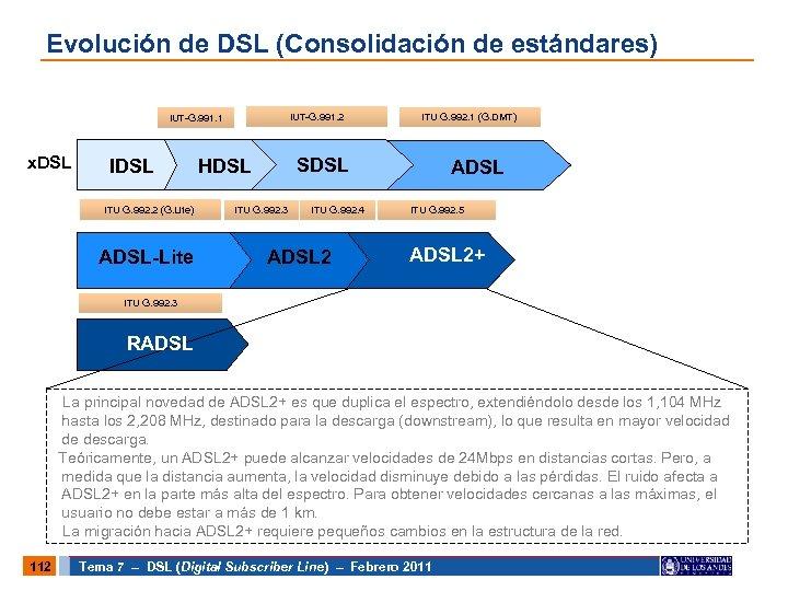 Evolución de DSL (Consolidación de estándares) IUT-G. 991. 2 IUT-G. 991. 1 x. DSL