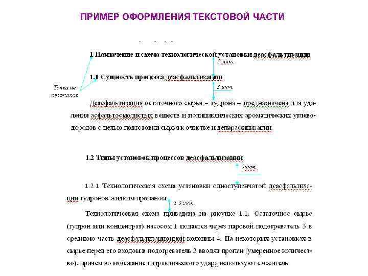 ПРИМЕР ОФОРМЛЕНИЯ ТЕКСТОВОЙ ЧАСТИ