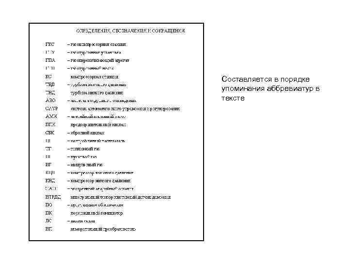 Составляется в порядке упоминания аббревиатур в тексте