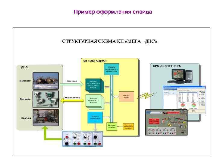 Пример оформления слайда СТРУКТУРНАЯ СХЕМА КП «МЕГА - ДНС»