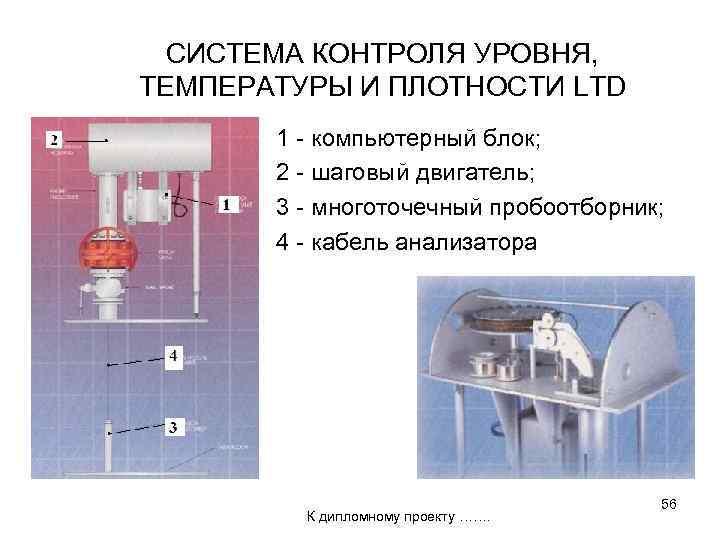 СИСТЕМА КОНТРОЛЯ УРОВНЯ, ТЕМПЕРАТУРЫ И ПЛОТНОСТИ LTD 1 - компьютерный блок; 2 - шаговый