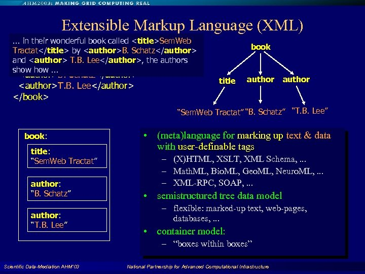Extensible Markup Language (XML). . . in their wonderful book called <title>Sem. Web Tractat</title>