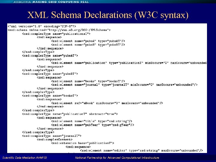 XML Schema Declarations (W 3 C syntax) Scientific Data-Mediation AHM'03 National Partnership for Advanced