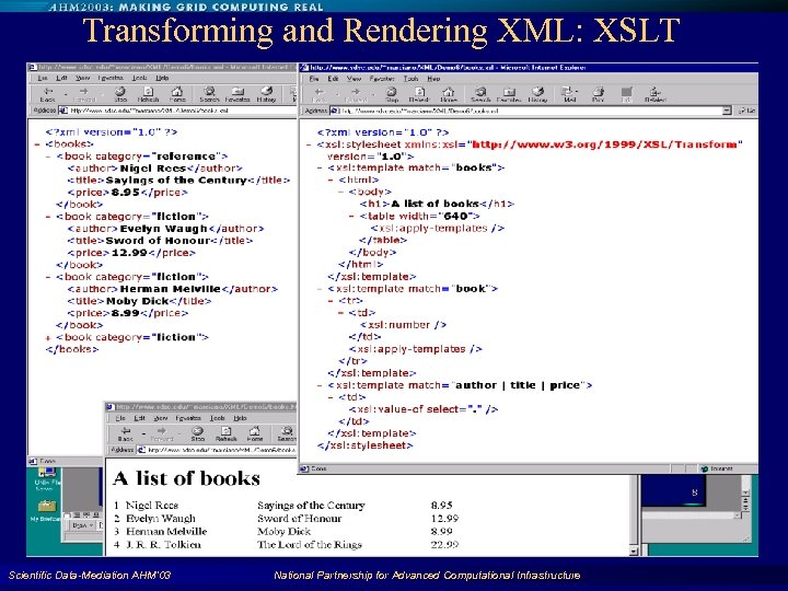 Transforming and Rendering XML: XSLT Scientific Data-Mediation AHM'03 National Partnership for Advanced Computational Infrastructure