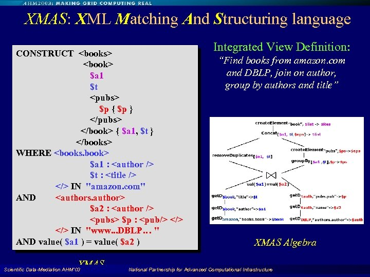 XMAS: XML Matching And Structuring language CONSTRUCT <books> <book> $a 1 $t <pubs> $p