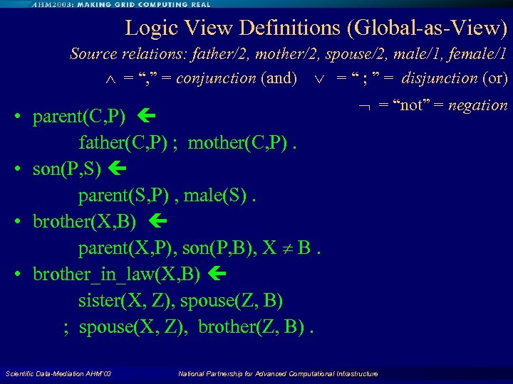"Logic View Definitions (Global-as-View) Source relations: father/2, mother/2, spouse/2, male/1, female/1 = "", """