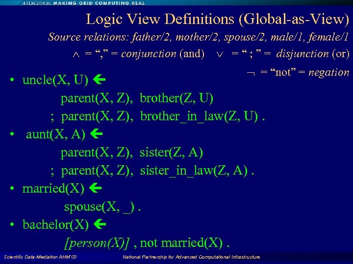 """Logic View Definitions (Global-as-View) Source relations: father/2, mother/2, spouse/2, male/1, female/1 = """", """""""