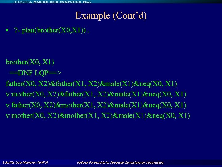 Example (Cont'd) • ? - plan(brother(X 0, X 1)). brother(X 0, X 1) ==DNF