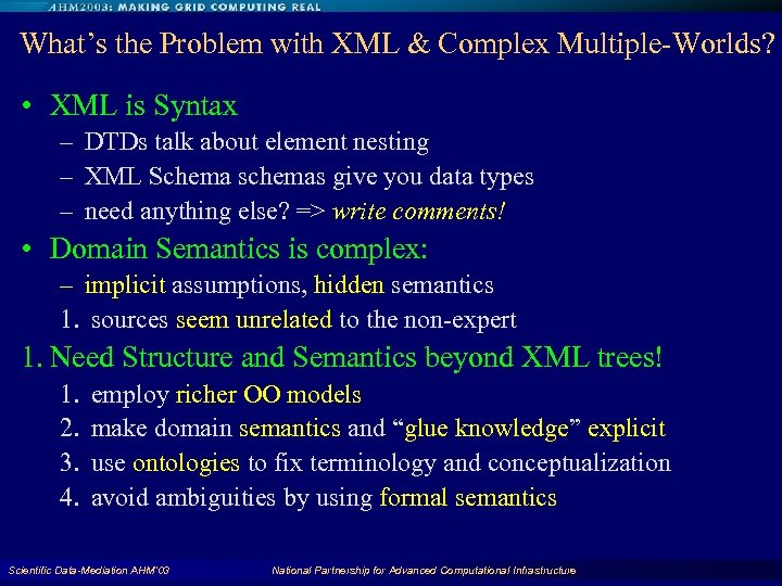 What's the Problem with XML & Complex Multiple-Worlds? • XML is Syntax – DTDs