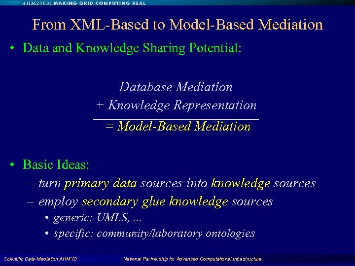 From XML-Based to Model-Based Mediation • Data and Knowledge Sharing Potential: Database Mediation +