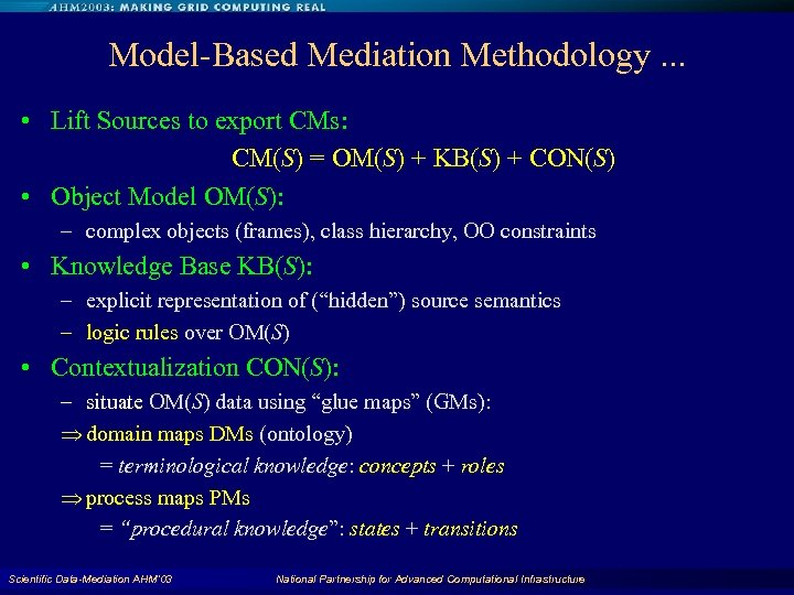 Model-Based Mediation Methodology. . . • Lift Sources to export CMs: CM(S) = OM(S)