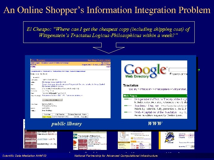 "An Online Shopper's Information Integration Problem El Cheapo: ""Where can I get the cheapest"