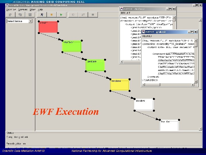 EWF Execution Scientific Data-Mediation AHM'03 National Partnership for Advanced Computational Infrastructure 92