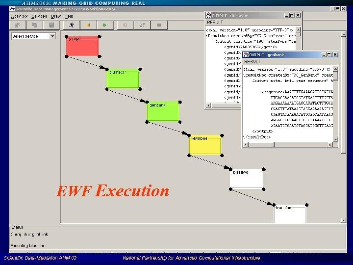 EWF Execution Scientific Data-Mediation AHM'03 National Partnership for Advanced Computational Infrastructure 92