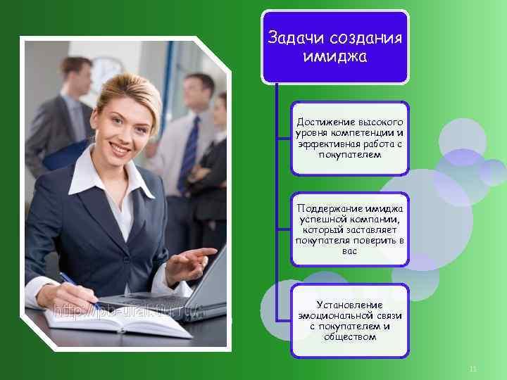 Задачи создания имиджа Достижение высокого уровня компетенции и эффективная работа с покупателем Поддержание имиджа
