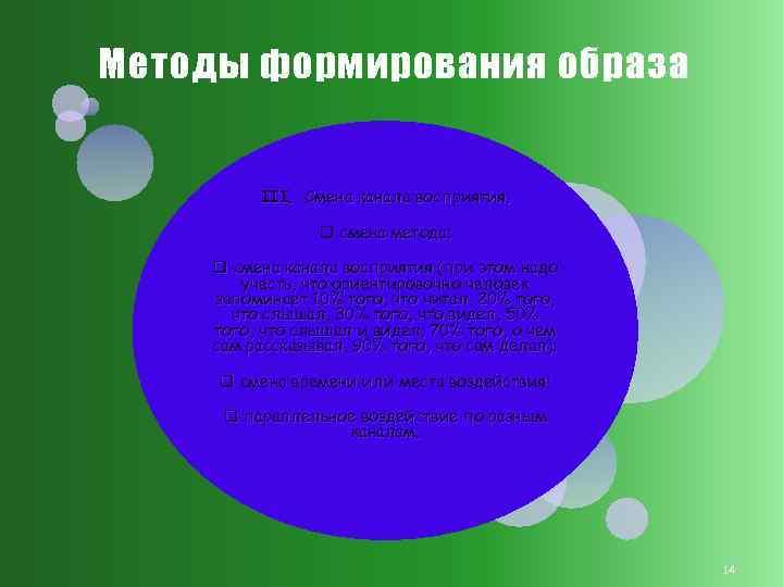 Методы формирования образа III. Смена канала восприятия. q смена метода; q смена канала восприятия