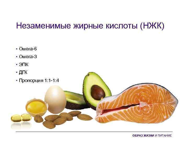 Незаменимые жирные кислоты (НЖК) • Омега-6 • Омега-3 • ЭПК • ДГК • Пропорция