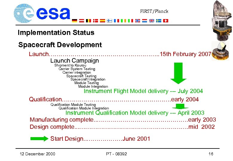 FIRST/Planck Implementation Status Spacecraft Development Launch………………………. . 15 th February 2007 Launch Campaign Shipment