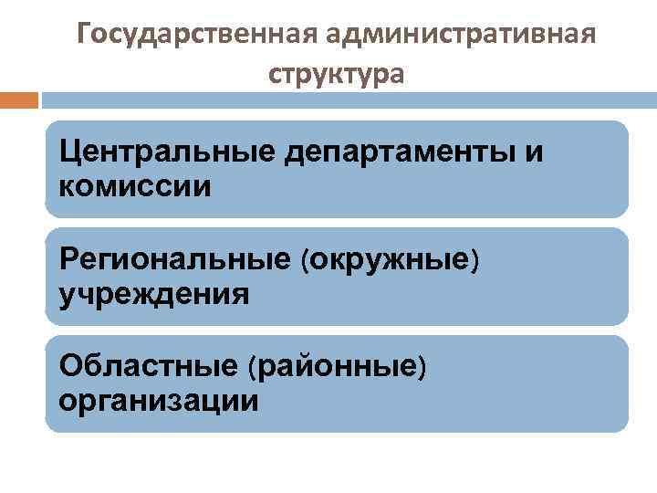 Государственная административная структура Центральные департаменты и комиссии Региональные (окружные) учреждения Областные (районные) организации