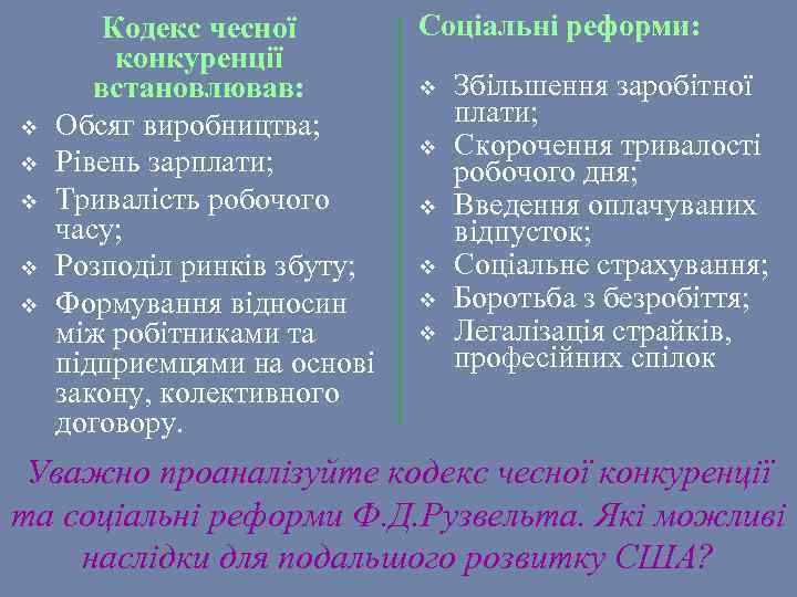 v v v Кодекс чесної конкуренції встановлював: Обсяг виробництва; Рівень зарплати; Тривалість робочого часу;