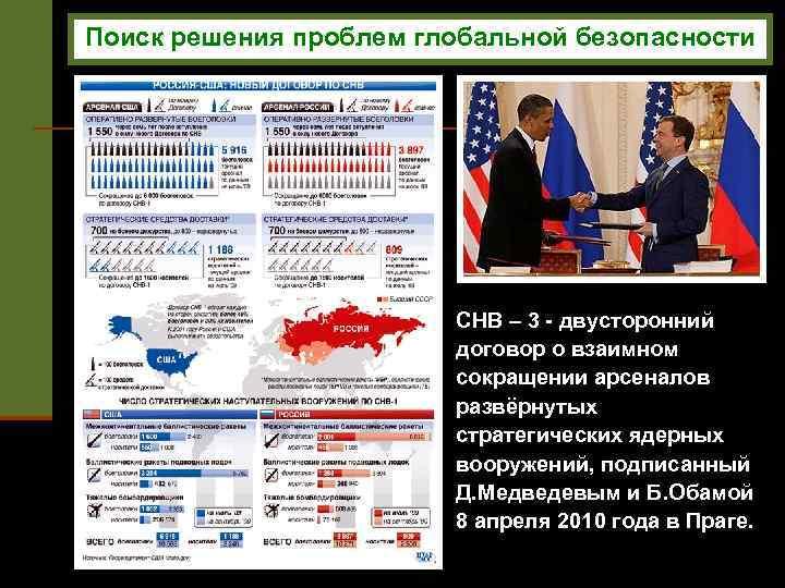 Поиск решения проблем глобальной безопасности СНВ – 3 - двусторонний договор о взаимном сокращении