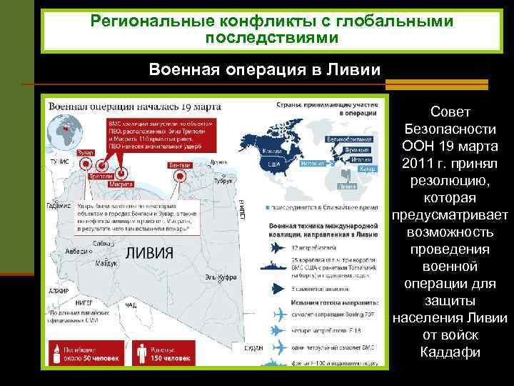 Региональные конфликты с глобальными последствиями Военная операция в Ливии Совет Безопасности ООН 19 марта