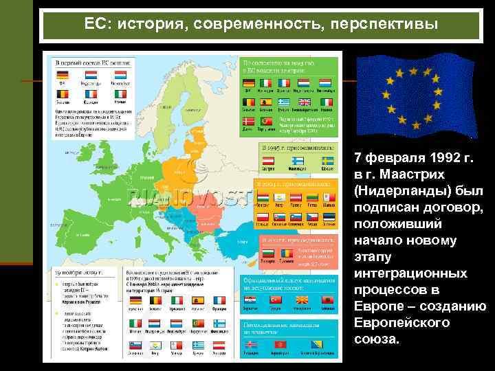 ЕС: история, современность, перспективы 7 февраля 1992 г. в г. Маастрих (Нидерланды) был подписан