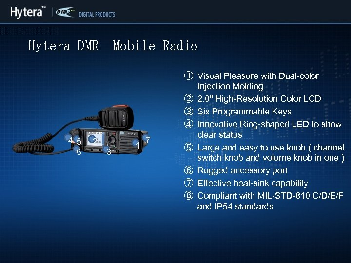 Hytera DMR 4 5 6 Mobile Radio 2 3 1 7 ① Visual Pleasure