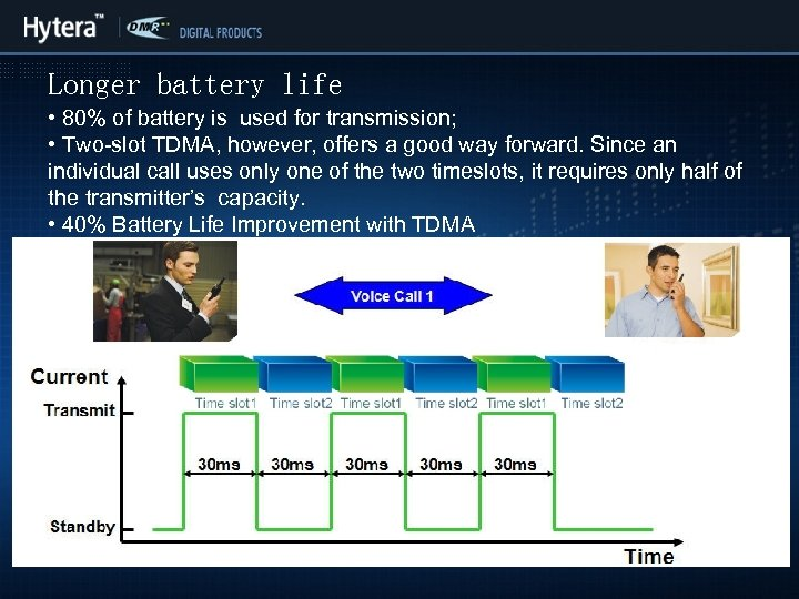 Longer battery life • 80% of battery is used for transmission; • Two-slot TDMA,