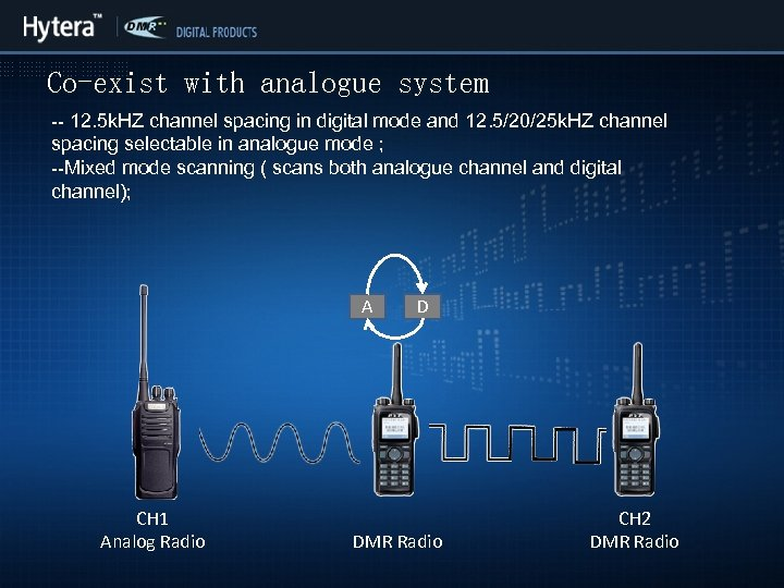Co-exist with analogue system -- 12. 5 k. HZ channel spacing in digital mode