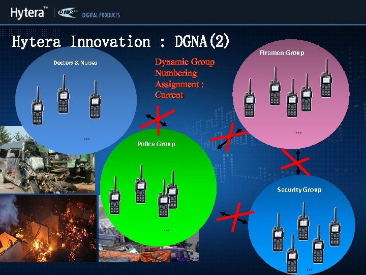 Hytera Innovation : DGNA(2) Doctors & Nurses … Dynamic Group Numbering Assignment : Current